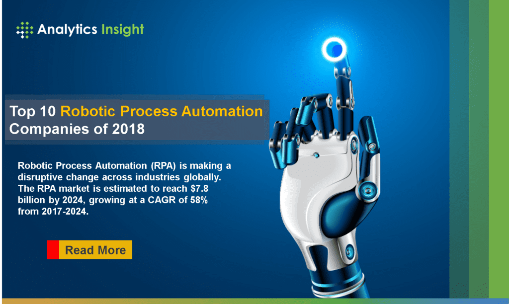 Top 10 Robotic Process Automation Companies Of 2018 Analytics Insight
