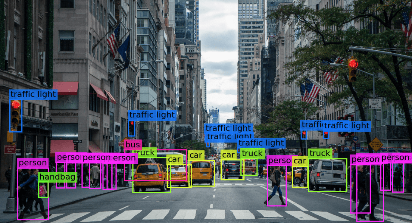 Computer Vision Solving Real World Problems With Digital