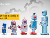 Top Robotics Salaries in India and US