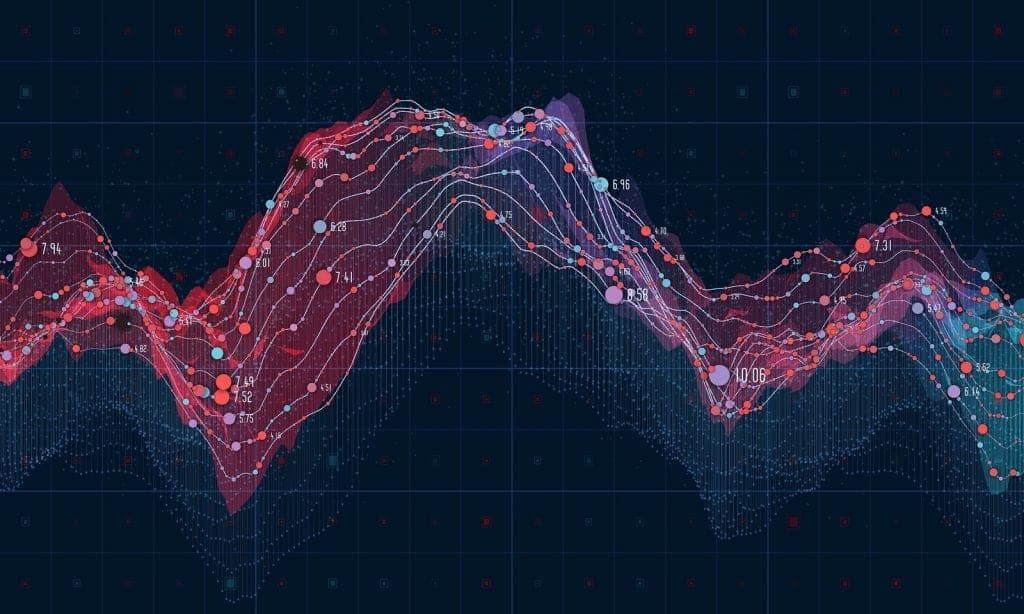 Agile and Big Data