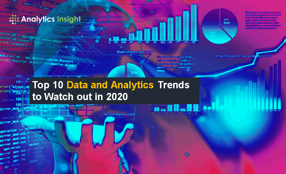 It Trends 2020.Top 10 Data And Analytics Trends To Watch Out In 2020