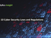 Top 10 Cyber Security Laws and Regulations