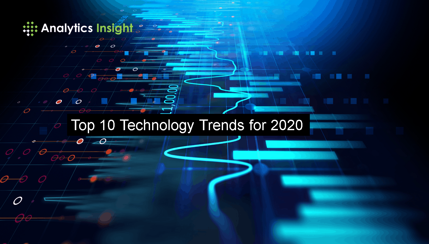 Top Technology Trends 2020.Top 10 Technology Trends For 2020 Analytics Insight