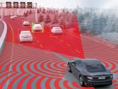 Why Do Automotive Marketers Need Location Data into Their Strategies?