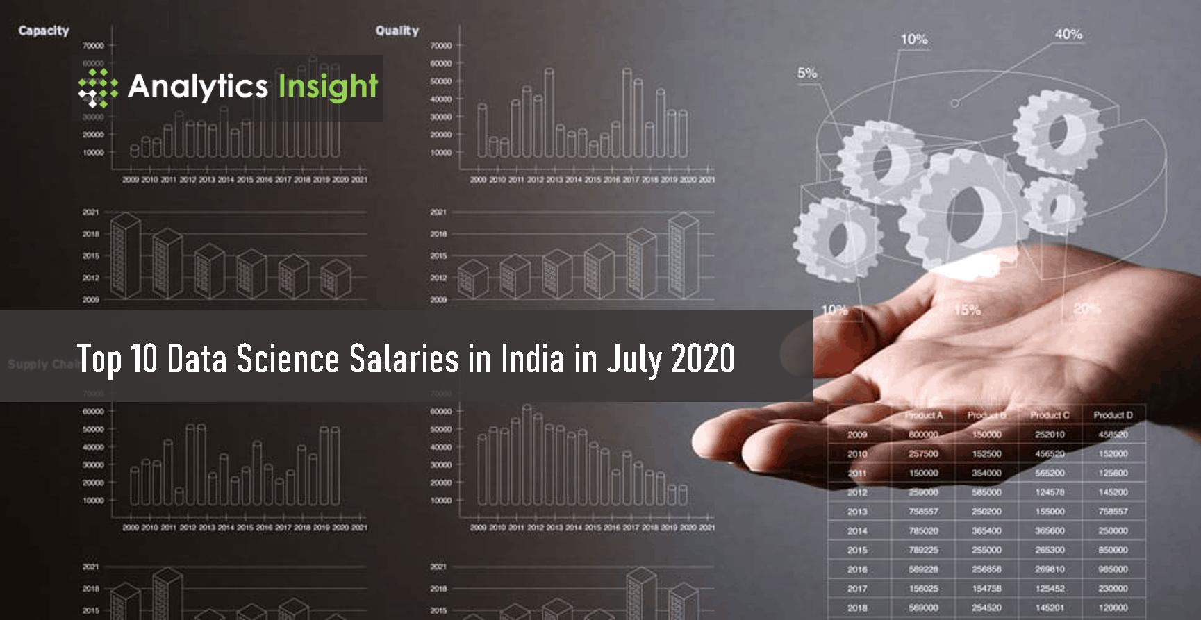 Top Data Science Salaries