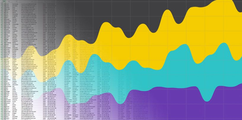 Communicating with Data: Decoding the Art of Data Visualization