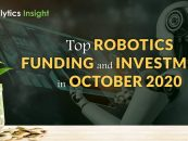 Top Robotics Funding and Investment in October 2020